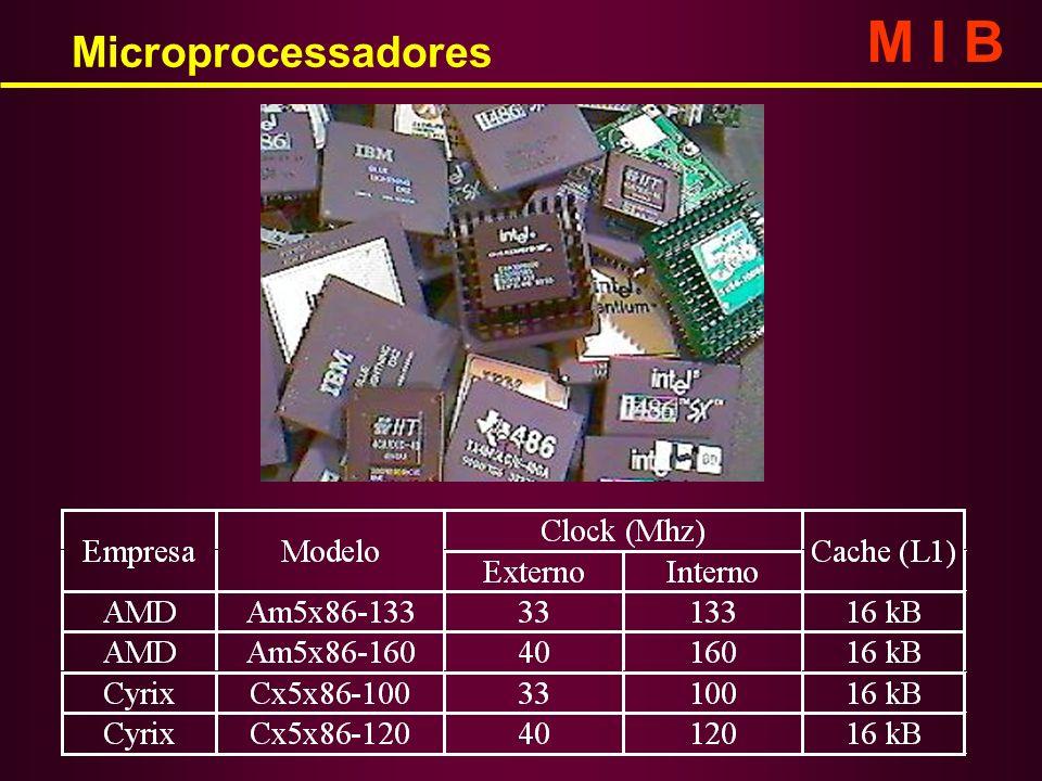 Microprocessadores M I B