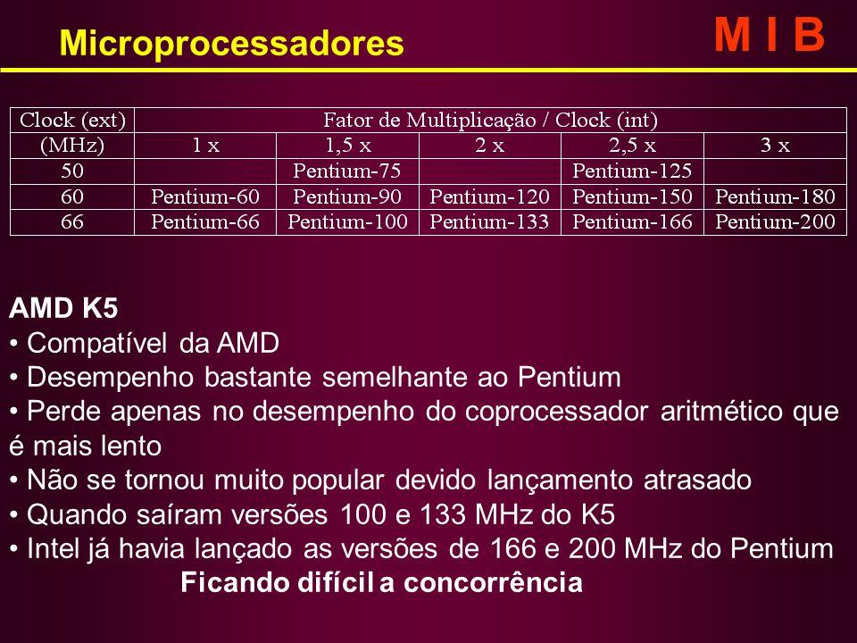 Microprocessadores M I B AMD K5 Compatível da AMD Desempenho bastante semelhante ao Pentium Perde apenas no desempenho do coprocessador aritmético que