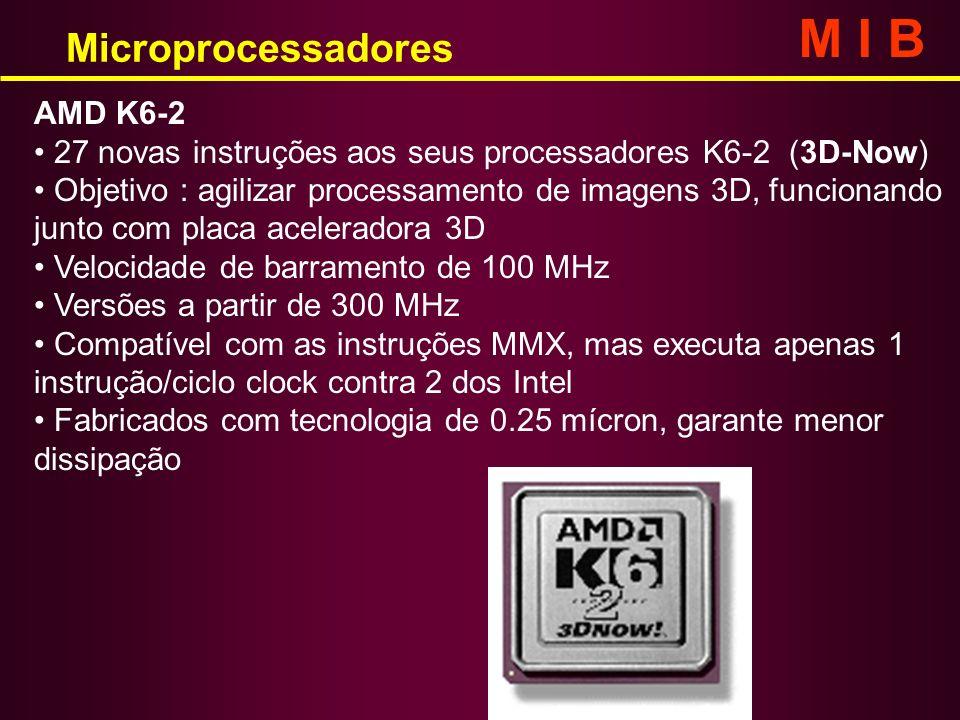 Microprocessadores M I B AMD K6-2 27 novas instruções aos seus processadores K6-2 (3D-Now) Objetivo : agilizar processamento de imagens 3D, funcionand