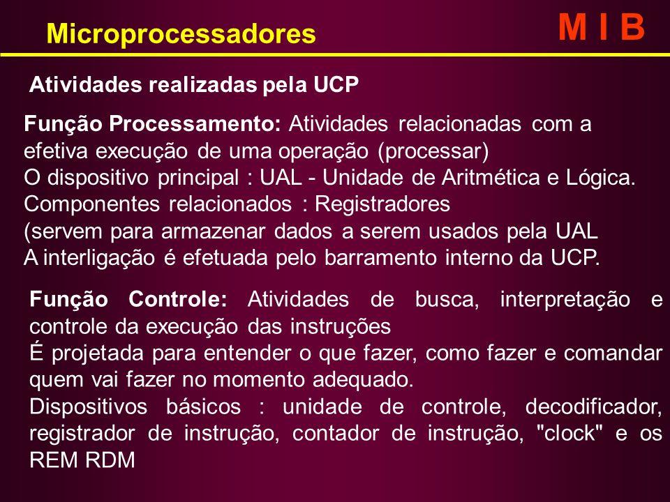 Função Processamento: Atividades relacionadas com a efetiva execução de uma operação (processar) O dispositivo principal : UAL - Unidade de Aritmética