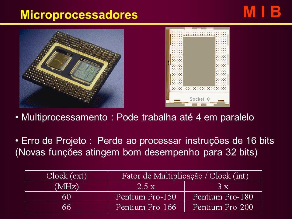 Multiprocessamento : Pode trabalha até 4 em paralelo Erro de Projeto : Perde ao processar instruções de 16 bits (Novas funções atingem bom desempenho