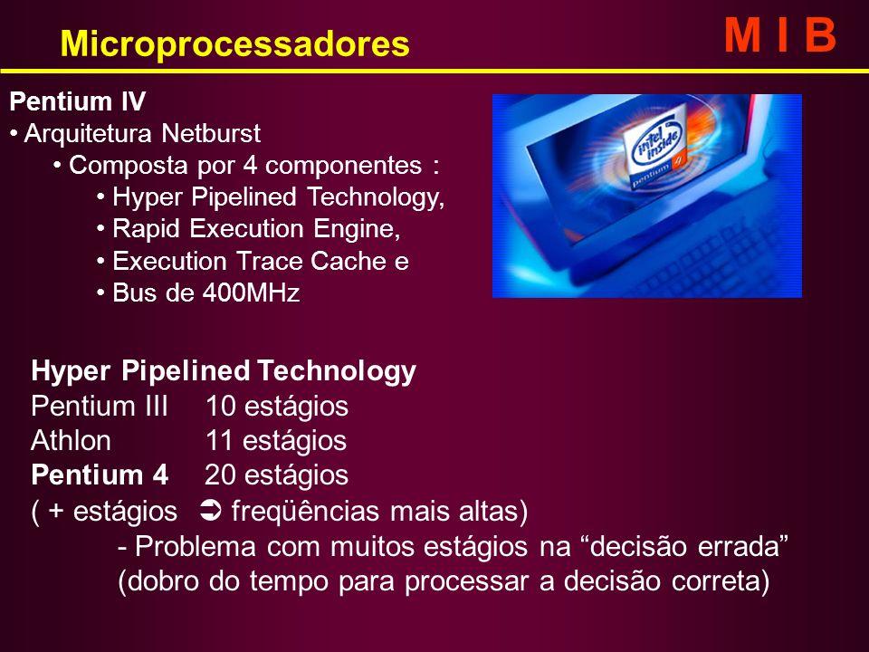 Microprocessadores M I B Pentium IV Arquitetura Netburst Composta por 4 componentes : Hyper Pipelined Technology, Rapid Execution Engine, Execution Tr