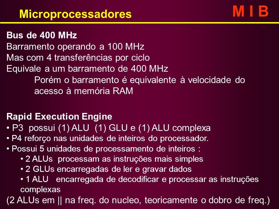 Bus de 400 MHz Barramento operando a 100 MHz Mas com 4 transferências por ciclo Equivale a um barramento de 400 MHz Porém o barramento é equivalente à