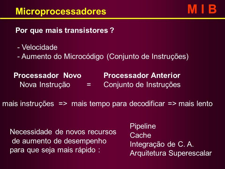 Por que mais transistores ? - Velocidade - Aumento do Microcódigo (Conjunto de Instruções) Processador NovoProcessador Anterior Nova Instrução = Conju