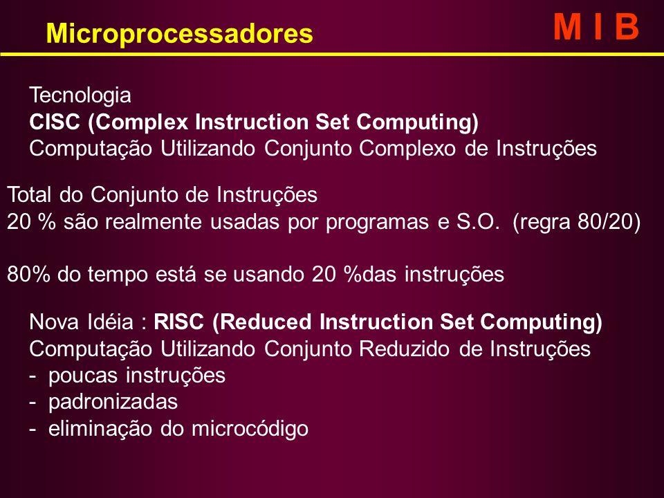 Tecnologia CISC (Complex Instruction Set Computing) Computação Utilizando Conjunto Complexo de Instruções Total do Conjunto de Instruções 20 % são rea