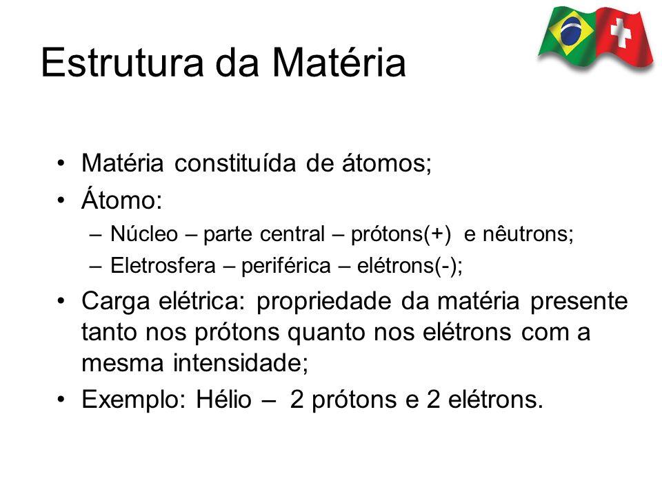 Estrutura da Matéria Matéria constituída de átomos; Átomo: –Núcleo – parte central – prótons(+) e nêutrons; –Eletrosfera – periférica – elétrons(-); C