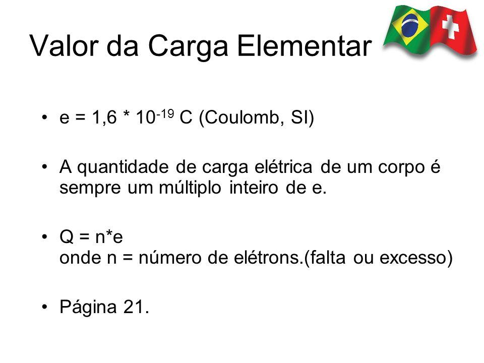 Valor da Carga Elementar e = 1,6 * 10 -19 C (Coulomb, SI) A quantidade de carga elétrica de um corpo é sempre um múltiplo inteiro de e. Q = n*e onde n