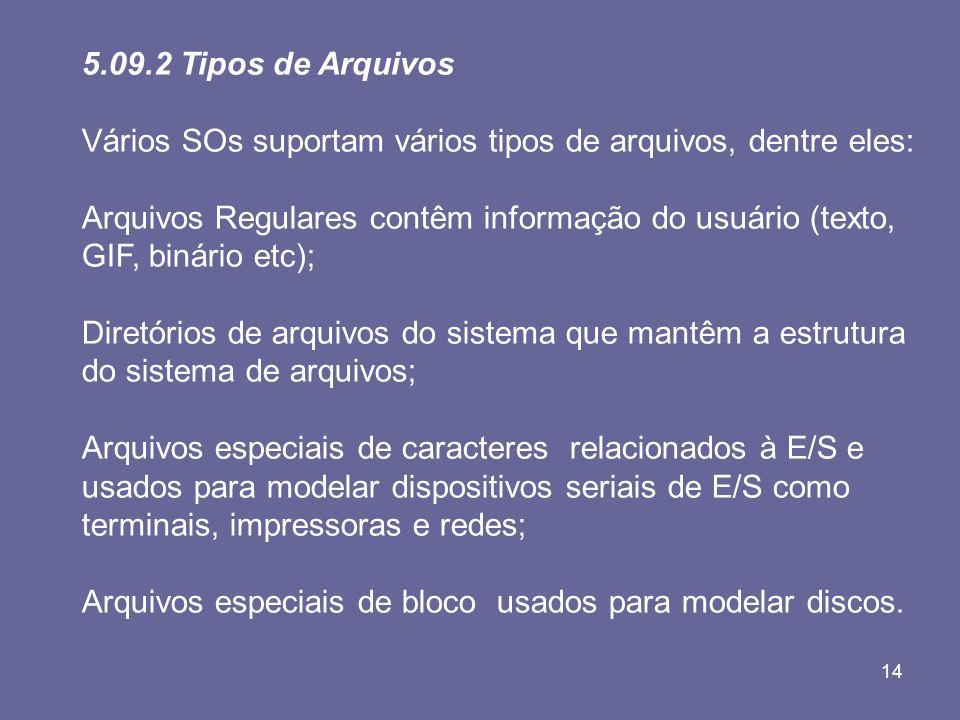 14 5.09.2 Tipos de Arquivos Vários SOs suportam vários tipos de arquivos, dentre eles: Arquivos Regulares contêm informação do usuário (texto, GIF, bi