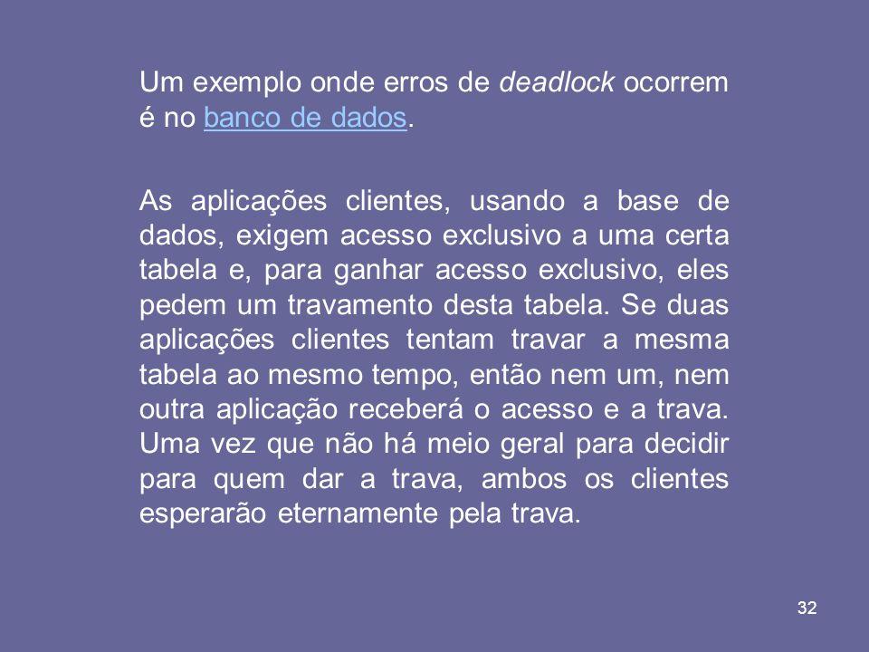32 Um exemplo onde erros de deadlock ocorrem é no banco de dados.banco de dados As aplicações clientes, usando a base de dados, exigem acesso exclusiv