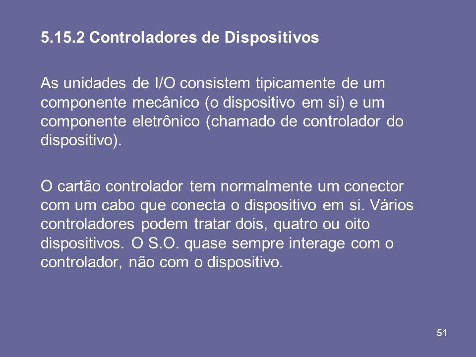 51 5.15.2 Controladores de Dispositivos As unidades de I/O consistem tipicamente de um componente mecânico (o dispositivo em si) e um componente eletr