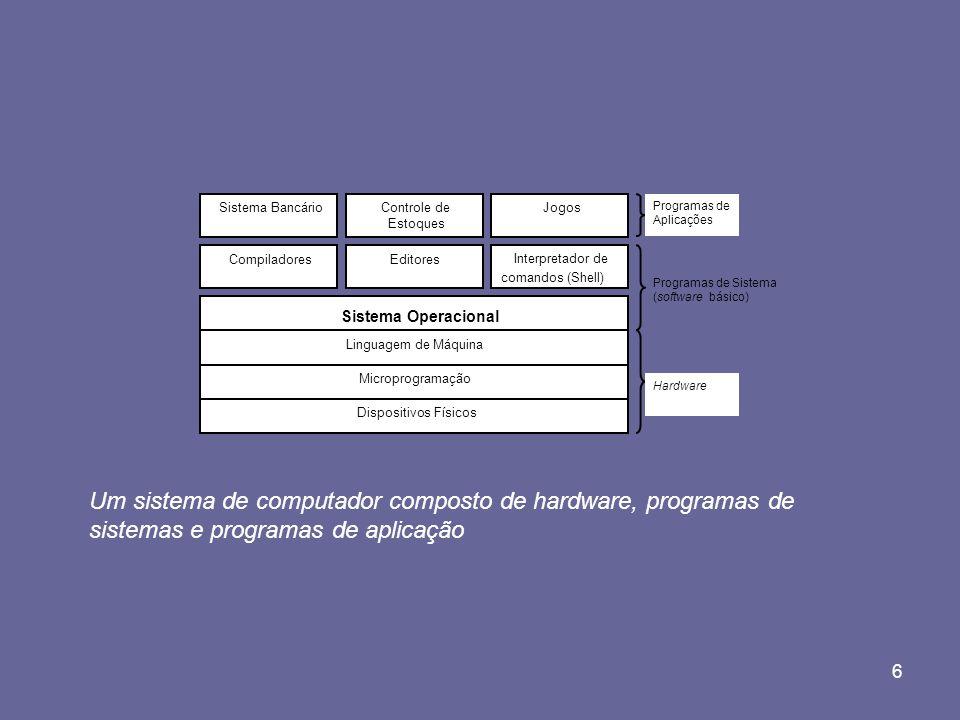 6 Sistema Bancário Controle de Estoques Jogos CompiladoresEditores Interpretador de comandos (Shell) Sistema Operacional Linguagem de Máquina Micropro