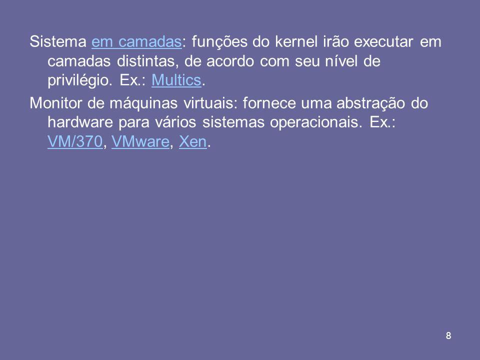 8 Sistema em camadas: funções do kernel irão executar em camadas distintas, de acordo com seu nível de privilégio. Ex.: Multics.em camadasMultics Moni