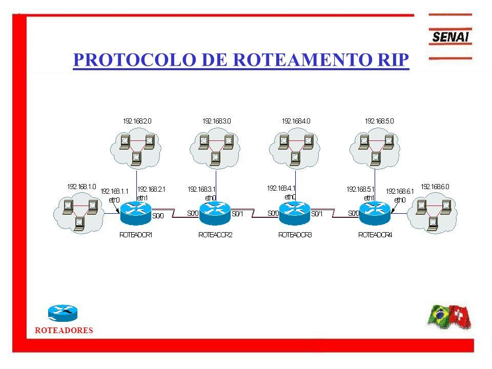 ROTEADORES Router#reloadReinicializa (S/R) Router#setupEntra no modo de SETUP perguntas para sair tecle CTRL + C (S/R) Router#configure terminal Entra no modo de configuração global(S/R) Router#hostname (nome do host) Define o nome do host(S/R) Principais comandos dos roteadores Cisco