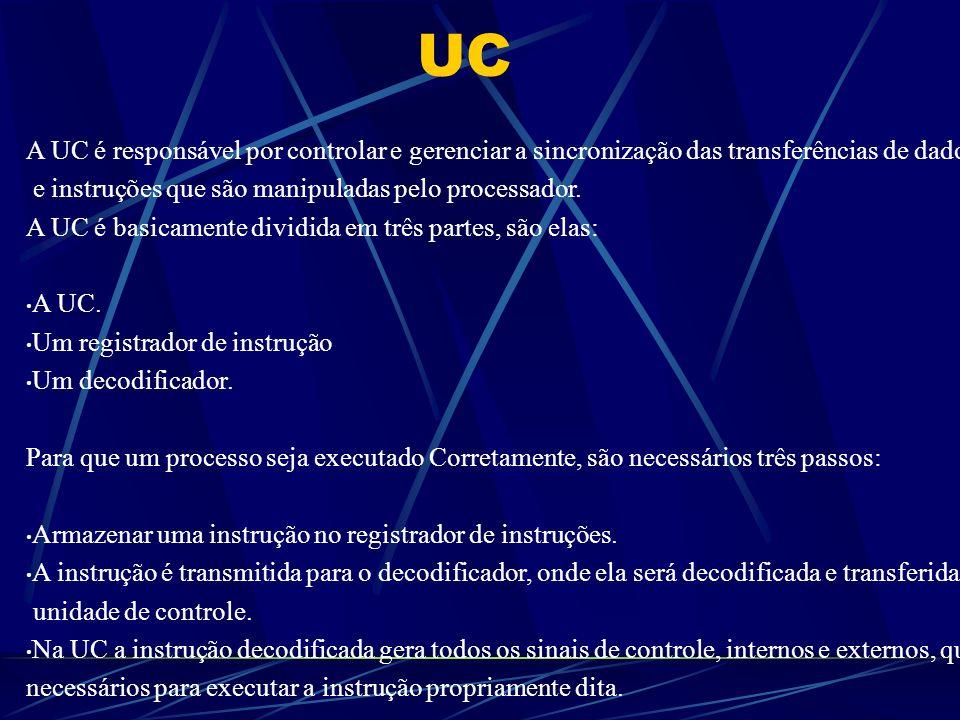 UC A UC é responsável por controlar e gerenciar a sincronização das transferências de dados e instruções que são manipuladas pelo processador.