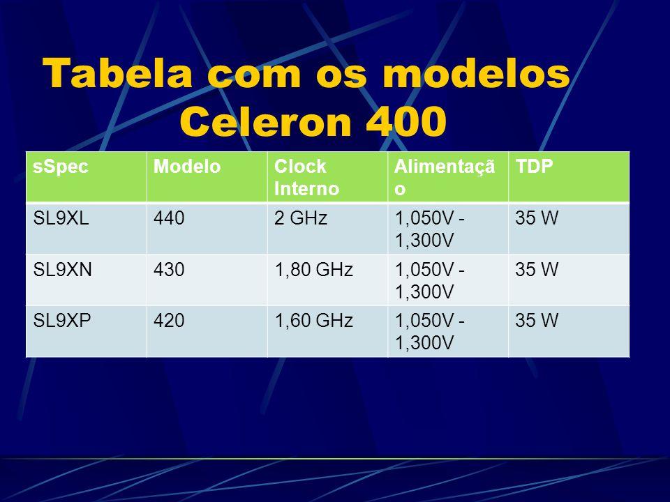 sSpecModeloClock Interno Alimentaçã o TDP SL9XL4402 GHz1,050V - 1,300V 35 W SL9XN4301,80 GHz1,050V - 1,300V 35 W SL9XP4201,60 GHz1,050V - 1,300V 35 W Tabela com os modelos Celeron 400