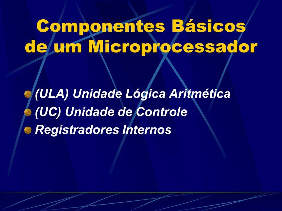 Componentes Básicos de um Microprocessador (ULA) Unidade Lógica Aritmética (UC) Unidade de Controle Registradores Internos