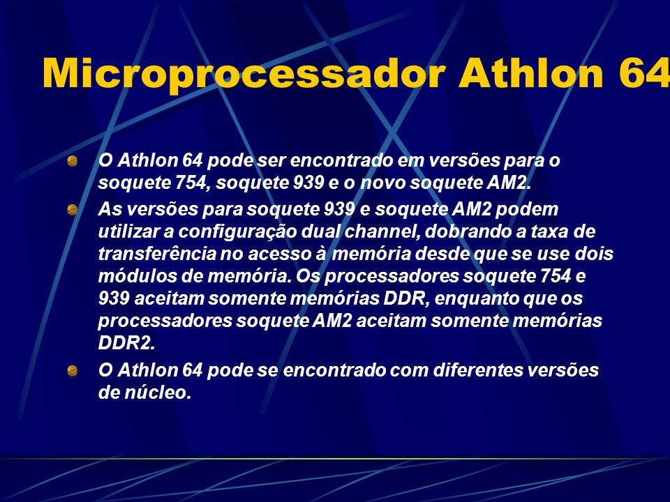 O Athlon 64 pode ser encontrado em versões para o soquete 754, soquete 939 e o novo soquete AM2.