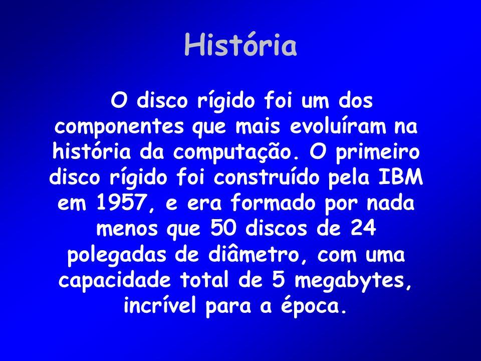 História O disco rígido foi um dos componentes que mais evoluíram na história da computação. O primeiro disco rígido foi construído pela IBM em 1957,