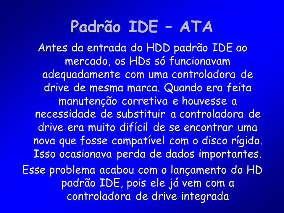 Padrão IDE – ATA Antes da entrada do HDD padrão IDE ao mercado, os HDs só funcionavam adequadamente com uma controladora de drive de mesma marca. Quan