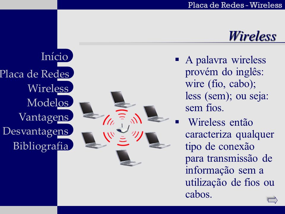 Placa de Redes - Wireless Wireless Modelos Vantagens Desvantagens Placa de Redes Início BibliografiaWireless O adaptador de rede sem fio permite ao sistema receber as ondas de ar passadas do Ponto de acesso/roteador sem fio.