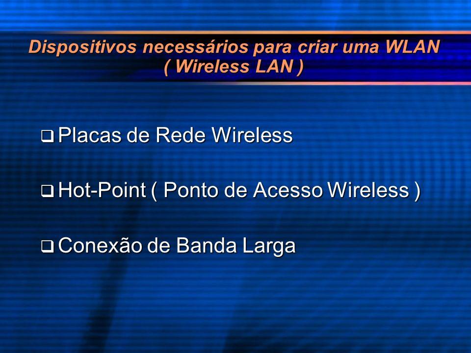 Dispositivos necessários para criar uma WLAN ( Wireless LAN ) Placas de Rede Wireless Placas de Rede Wireless Hot-Point ( Ponto de Acesso Wireless ) H