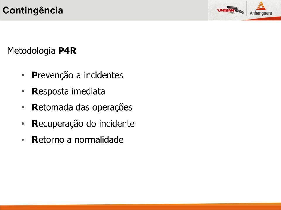 Metodologia P4R Prevenção a incidentes Resposta imediata Retomada das operações Recuperação do incidente Retorno a normalidade Contingência