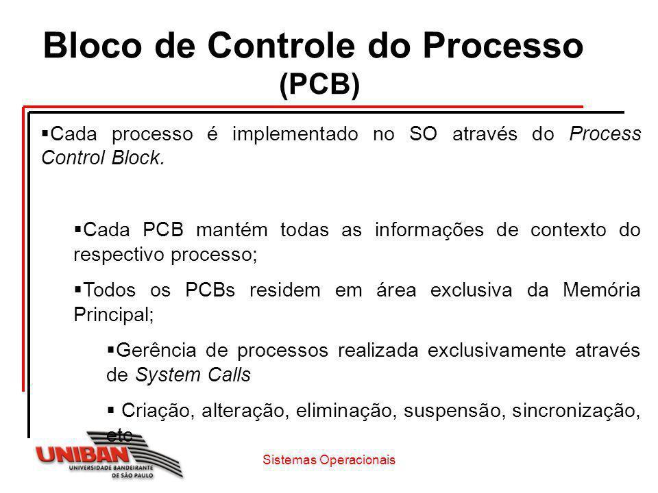 Bloco de Controle do Processo (PCB) Cada processo é implementado no SO através do Process Control Block. Cada PCB mantém todas as informações de conte