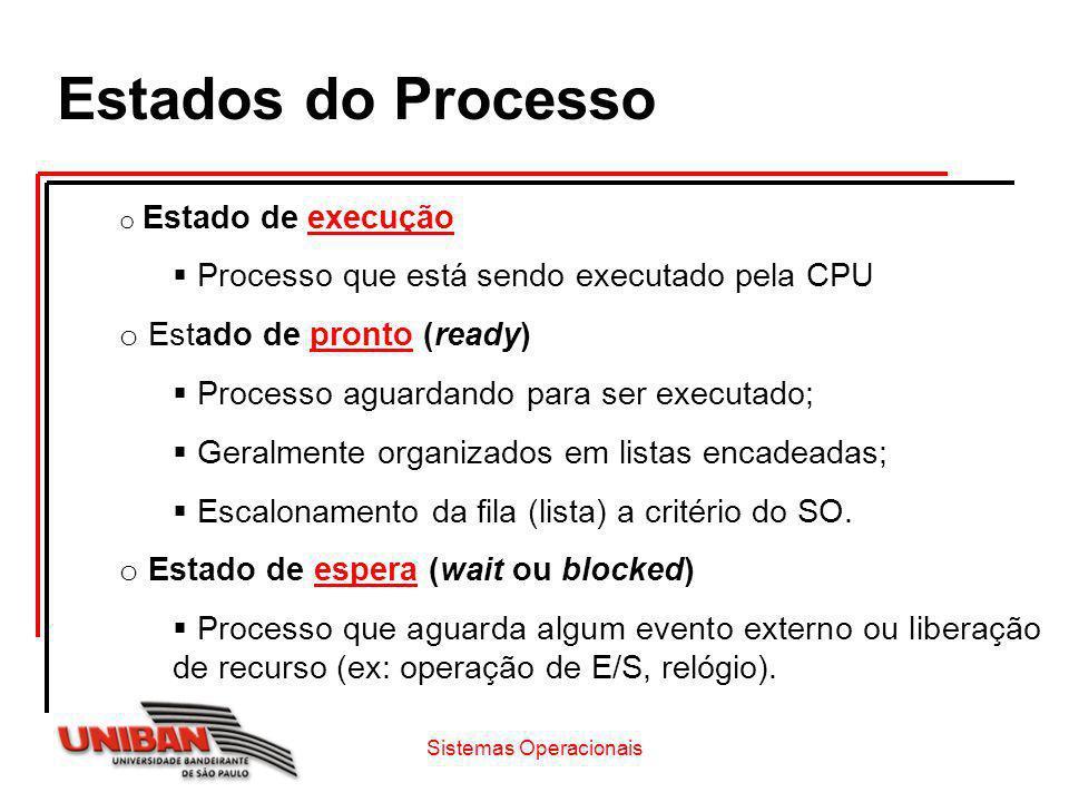 Estados do Processo o Estado de execução Processo que está sendo executado pela CPU o Estado de pronto (ready) Processo aguardando para ser executado;