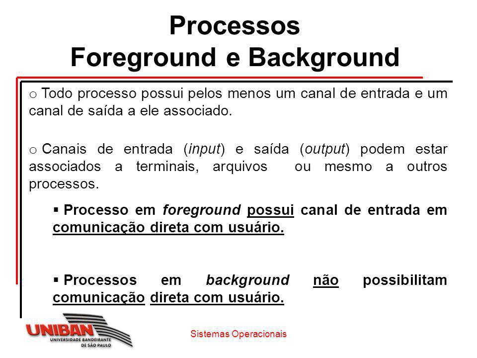 Processos Foreground e Background o Todo processo possui pelos menos um canal de entrada e um canal de saída a ele associado. o Canais de entrada (inp