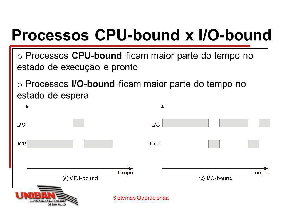 Processos CPU-bound x I/O-bound o Processos CPU-bound ficam maior parte do tempo no estado de execução e pronto o Processos I/O-bound ficam maior part