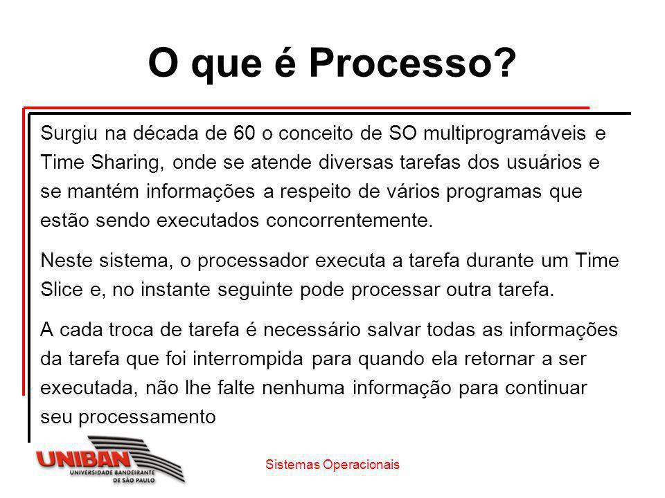 O que é Processo? Surgiu na década de 60 o conceito de SO multiprogramáveis e Time Sharing, onde se atende diversas tarefas dos usuários e se mantém i