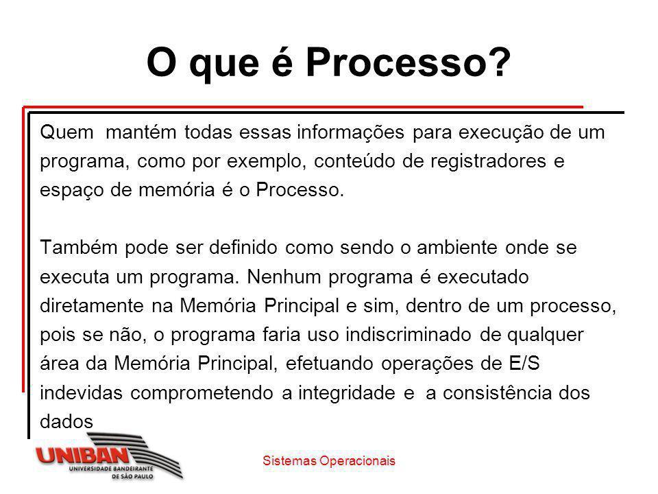 O que é Processo? Quem mantém todas essas informações para execução de um programa, como por exemplo, conteúdo de registradores e espaço de memória é