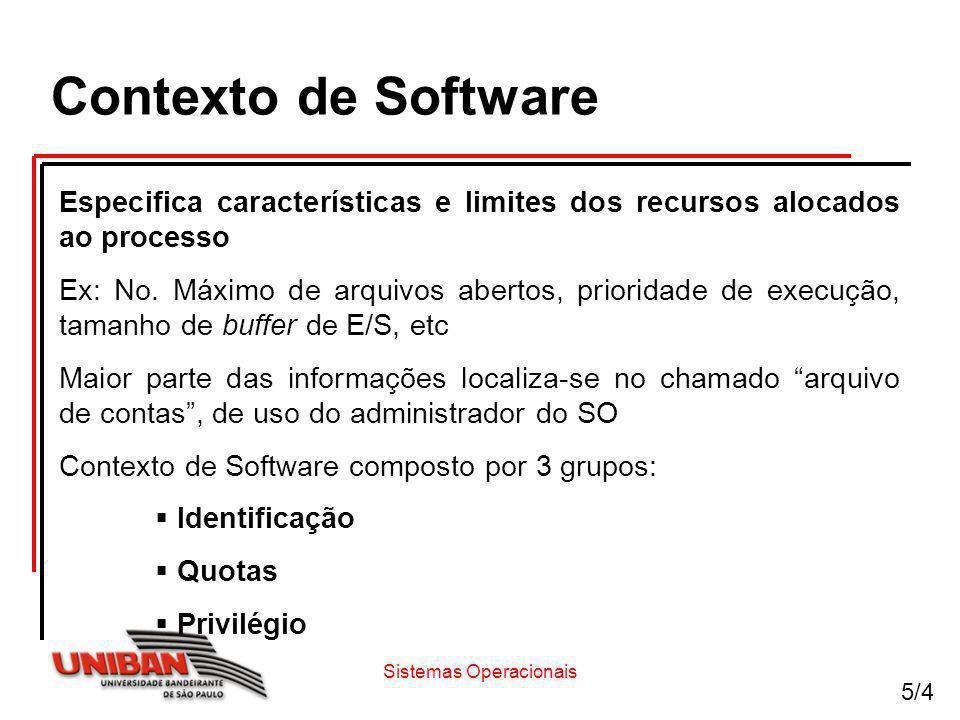 Contexto de Software Especifica características e limites dos recursos alocados ao processo Ex: No. Máximo de arquivos abertos, prioridade de execução