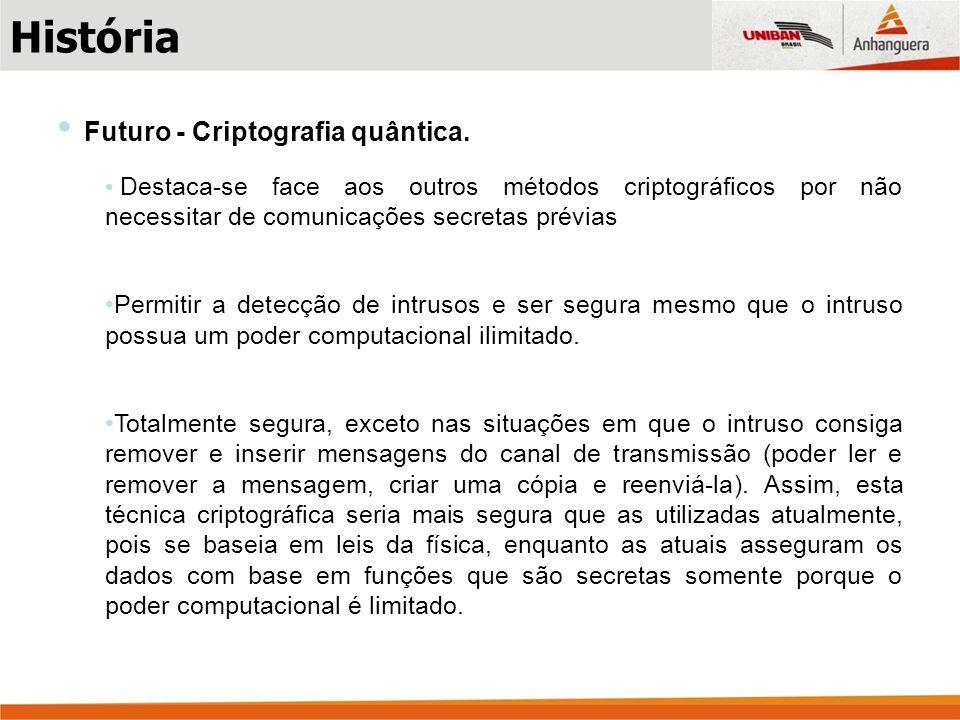Futuro - Criptografia quântica.