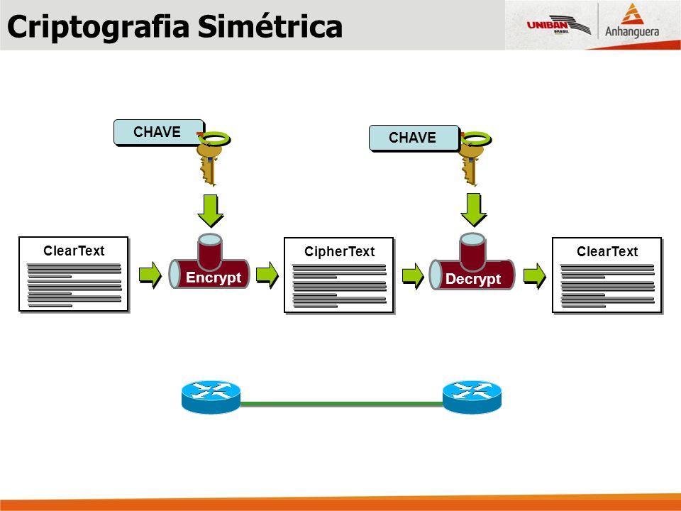 Encrypt Decrypt CHAVE CipherText ClearText CHAVE Criptografia Simétrica