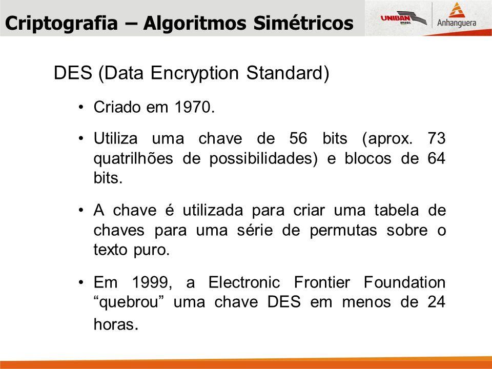 DES (Data Encryption Standard) Criado em 1970.Utiliza uma chave de 56 bits (aprox.
