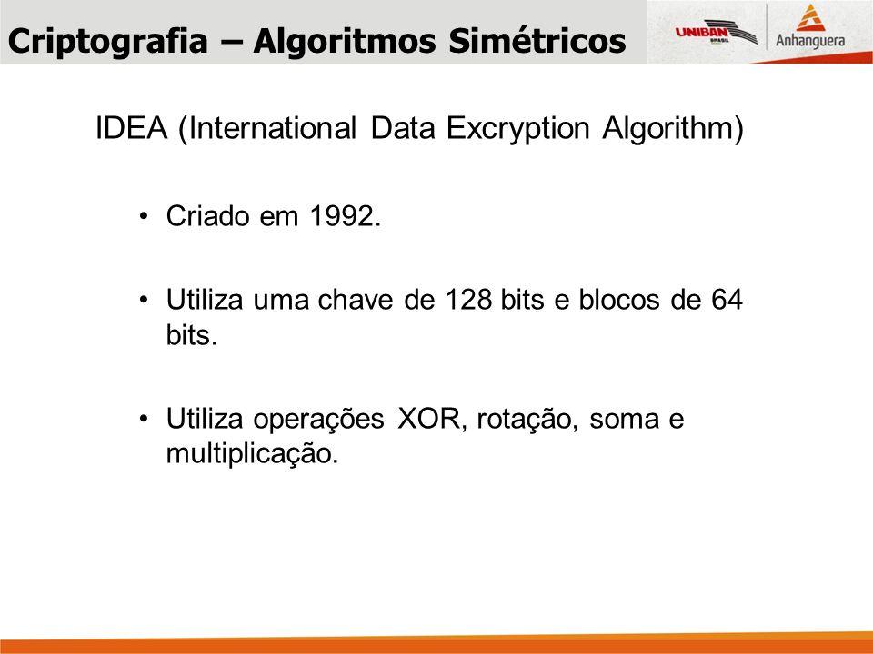 IDEA (International Data Excryption Algorithm) Criado em 1992.