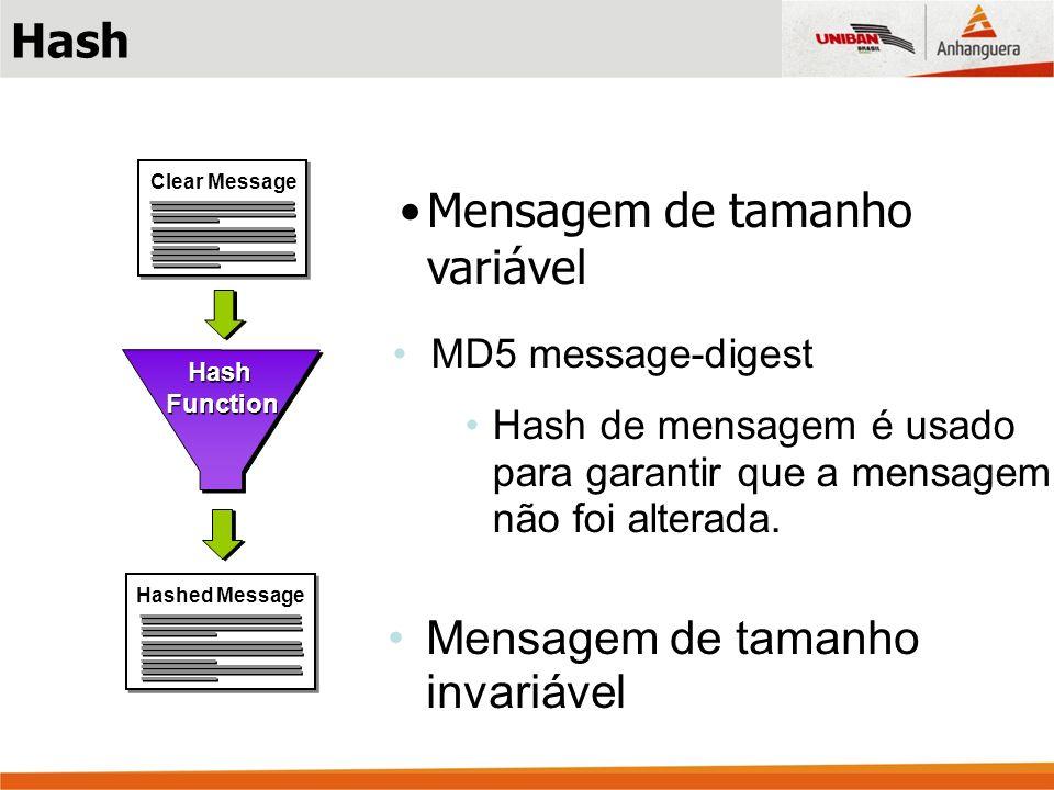 Mensagem de tamanho invariável Mensagem de tamanho variável MD5 message-digest Hash de mensagem é usado para garantir que a mensagem não foi alterada.
