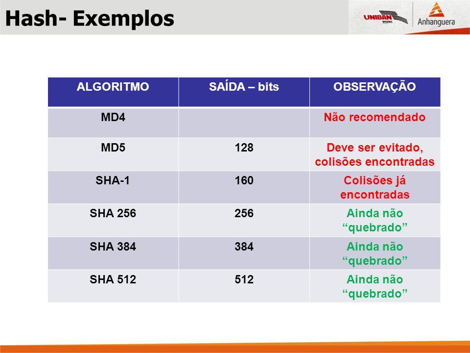 Hash- Exemplos ALGORITMOSAÍDA – bitsOBSERVAÇÃO MD4Não recomendado MD5128Deve ser evitado, colisões encontradas SHA-1160Colisões já encontradas SHA 256256Ainda não quebrado SHA 384384Ainda não quebrado SHA 512512Ainda não quebrado