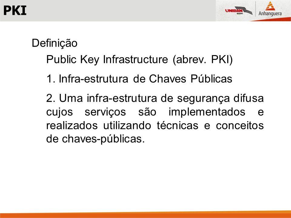 Definição Public Key Infrastructure (abrev.PKI) 1.