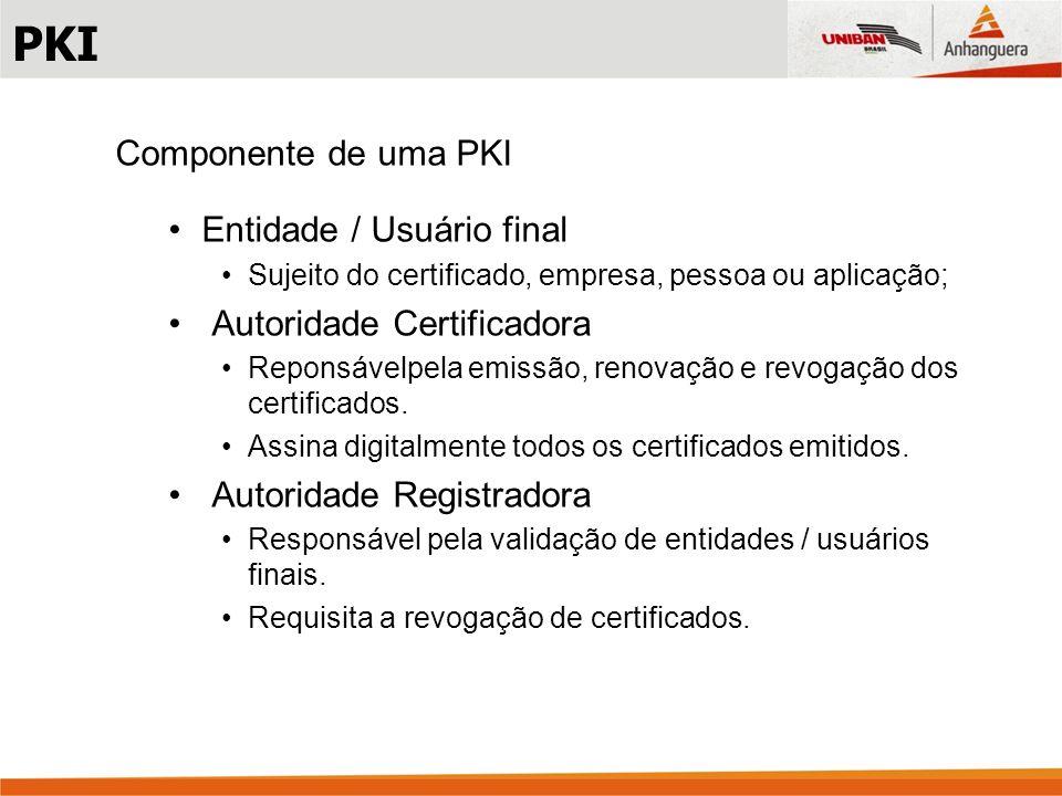 Componente de uma PKI Entidade / Usuário final Sujeito do certificado, empresa, pessoa ou aplicação; Autoridade Certificadora Reponsávelpela emissão, renovação e revogação dos certificados.