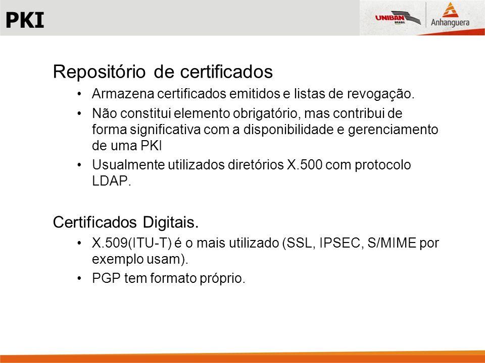 Repositório de certificados Armazena certificados emitidos e listas de revogação.