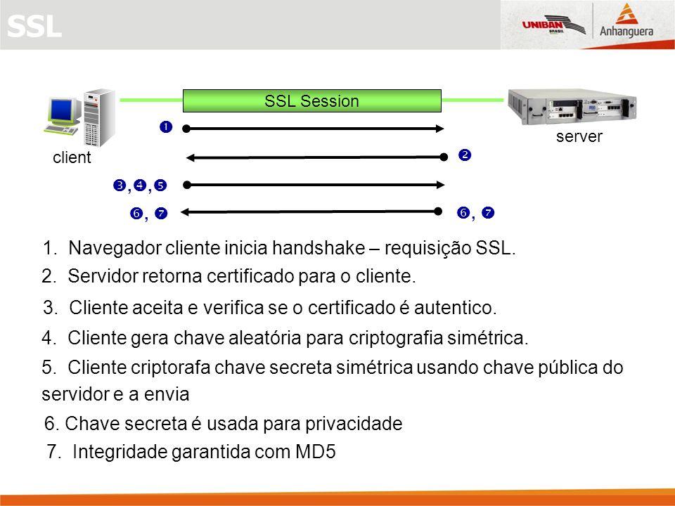1.Navegador cliente inicia handshake – requisição SSL.