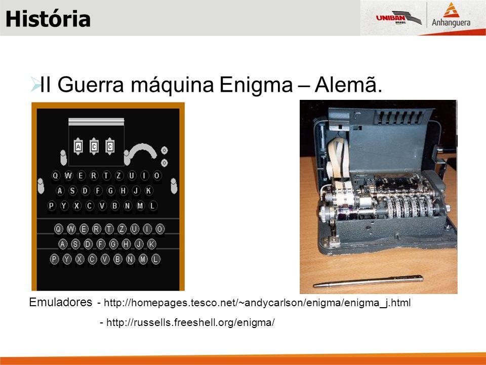 História II Guerra máquina Enigma – Alemã.