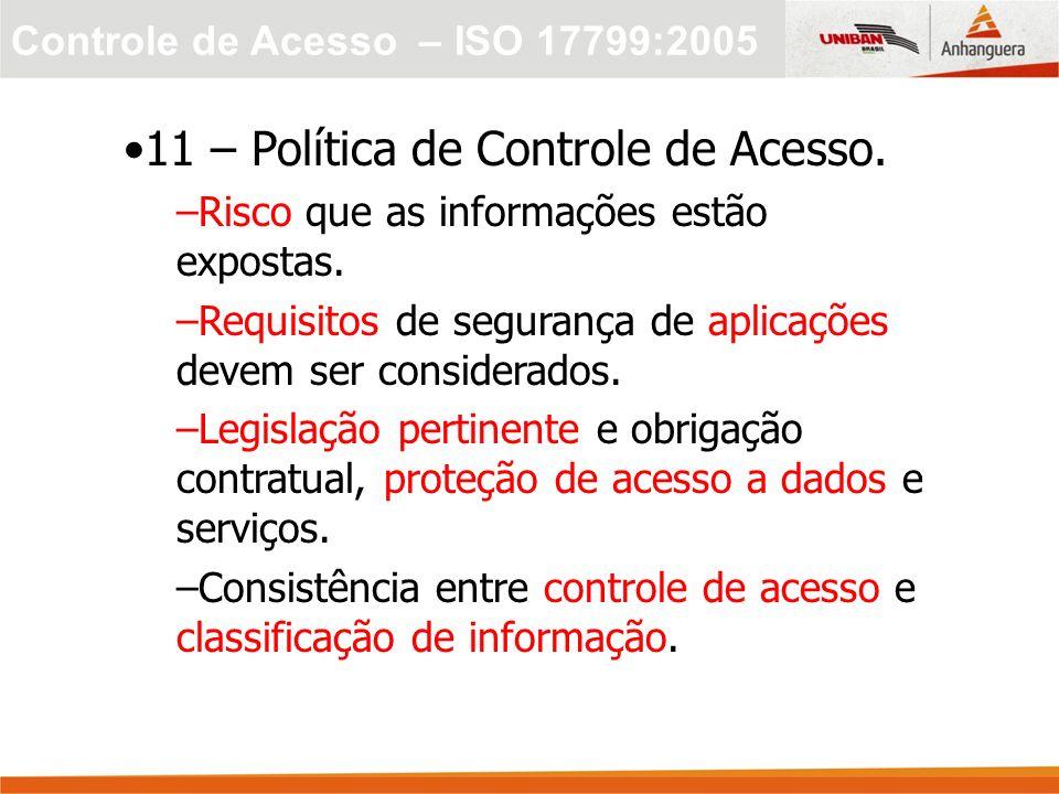 Controle de Acesso – ISO 17799:2005 11 – Política de Controle de Acesso.