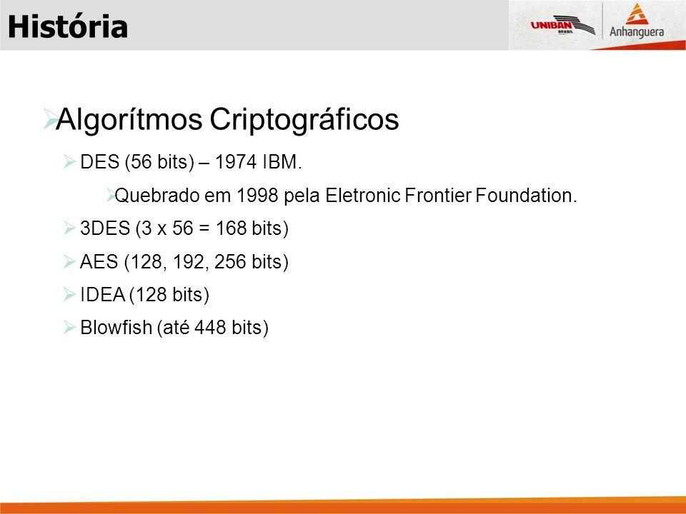Algorítmos Criptográficos DES (56 bits) – 1974 IBM.
