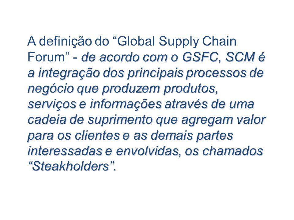 de acordo com o GSFC, SCM é a integração dos principais processos de negócio que produzem produtos, serviços e informações através de uma cadeia de su