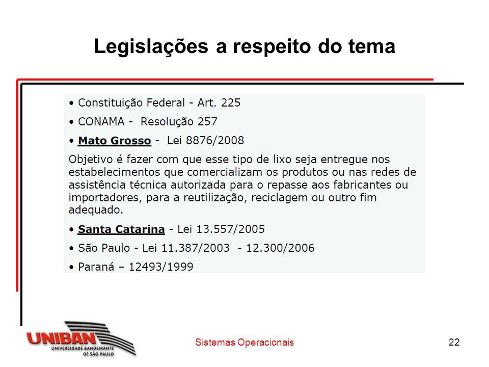 Sistemas Operacionais22 Legislações a respeito do tema