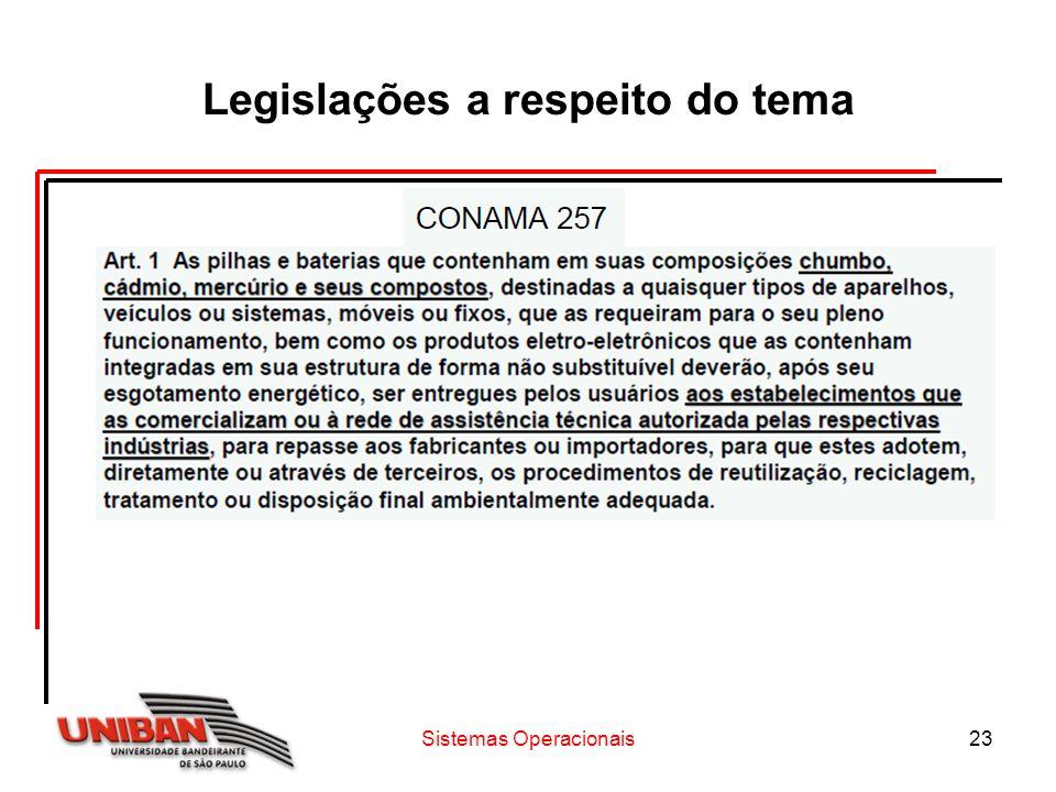 Sistemas Operacionais23 Legislações a respeito do tema