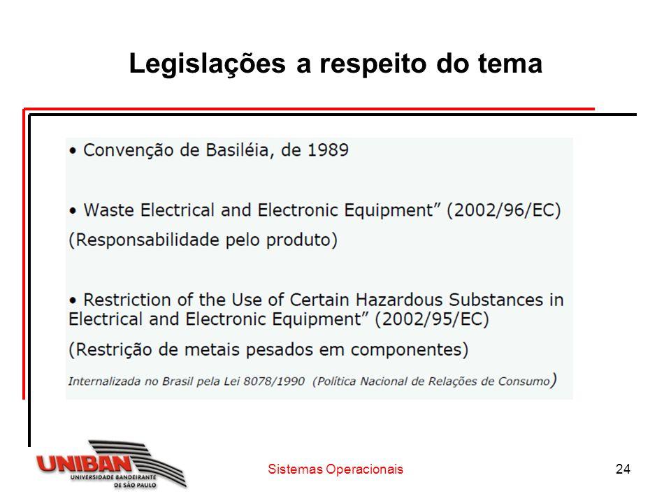 Sistemas Operacionais24 Legislações a respeito do tema